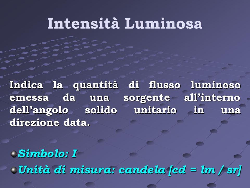 Intensità Luminosa Simbolo: I Unità di misura: candela [cd = lm / sr]